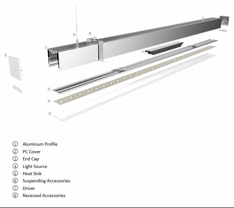 linear 01